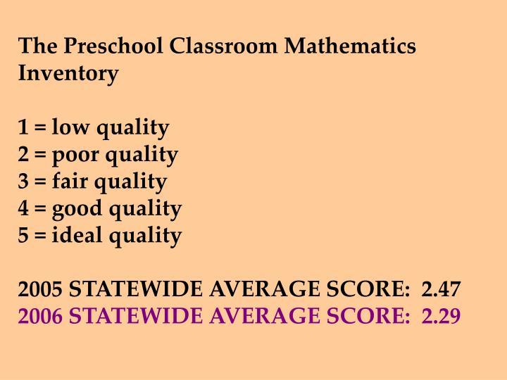 The Preschool Classroom Mathematics Inventory