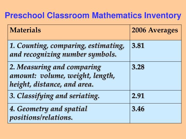 Preschool Classroom Mathematics Inventory