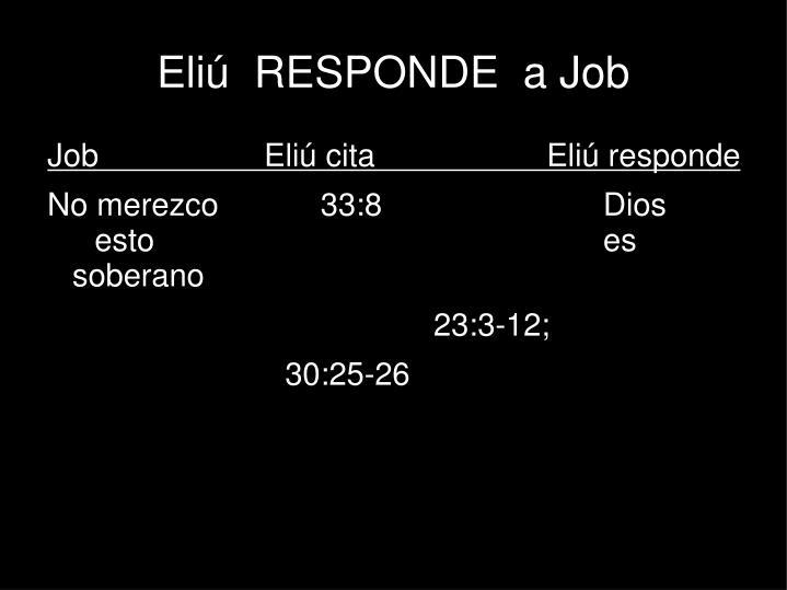 Eliú  RESPONDE  a Job