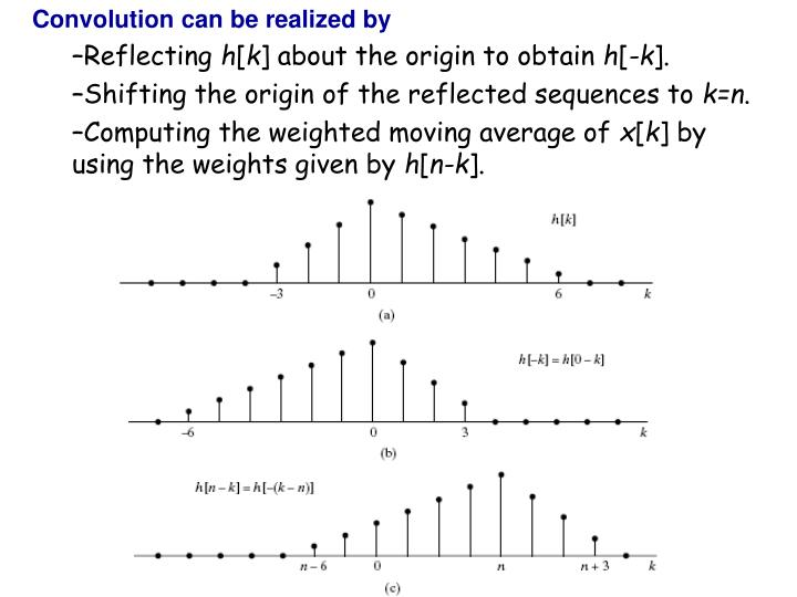 Convolution can be realized by