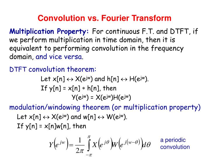 Convolution vs. Fourier Transform