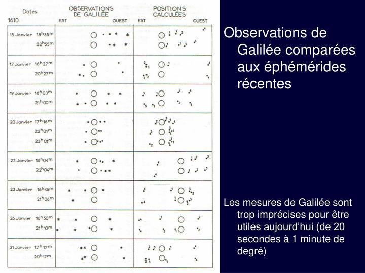 Observations de Galilée comparées aux éphémérides récentes