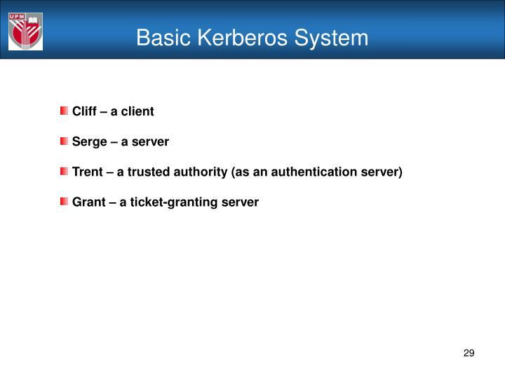 Basic Kerberos System