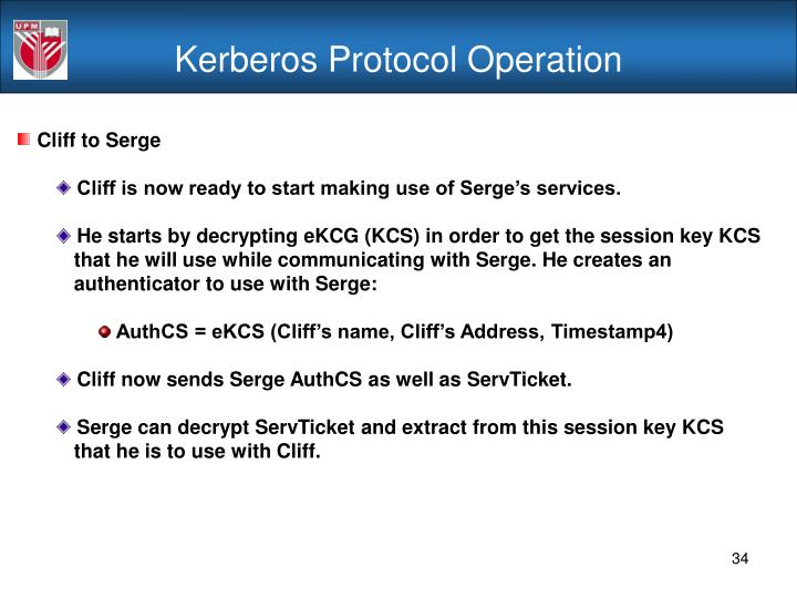 Kerberos Protocol Operation