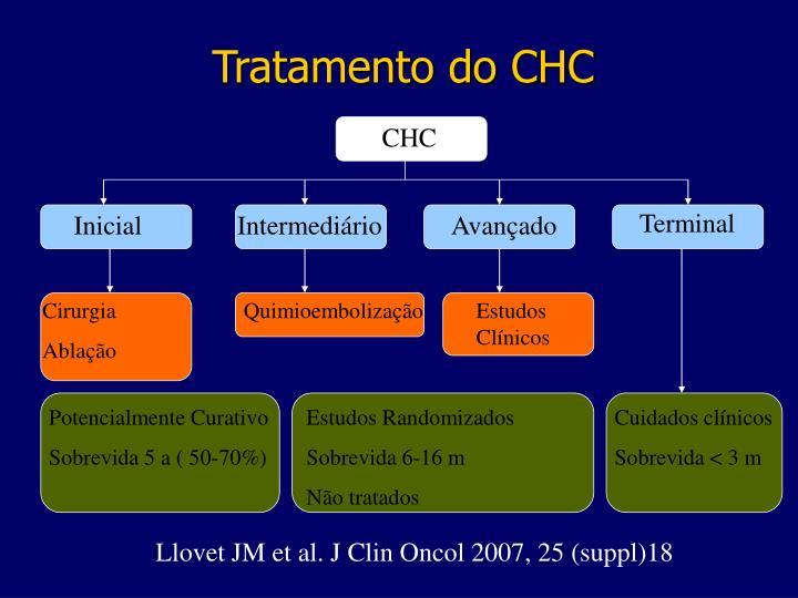 Tratamento do CHC