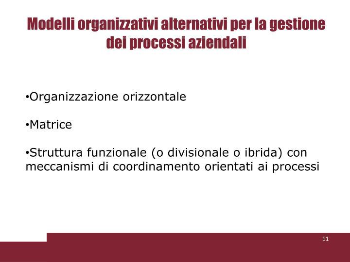 Modelli organizzativi alternativi per la gestione