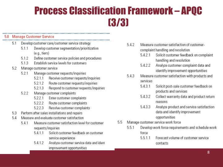 Process Classification Framework – APQC (3/3)