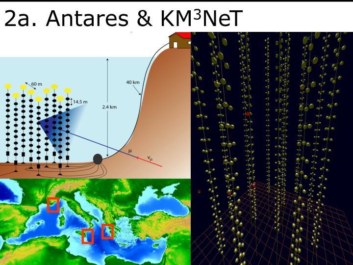 2a. Antares & KM