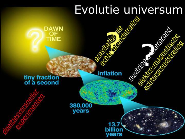 Evolutie universum