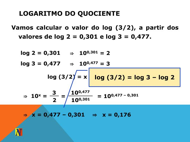 Logaritmo do quociente