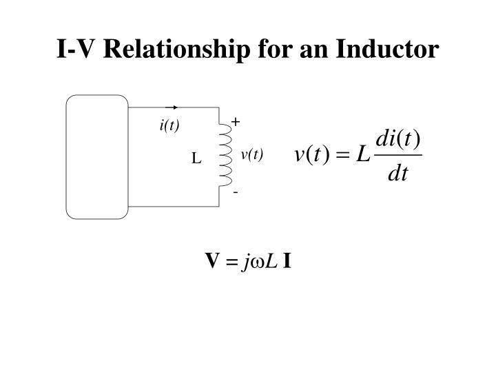 I-V Relationship for an Inductor