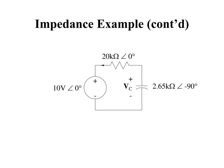Impedance Example (cont'd)
