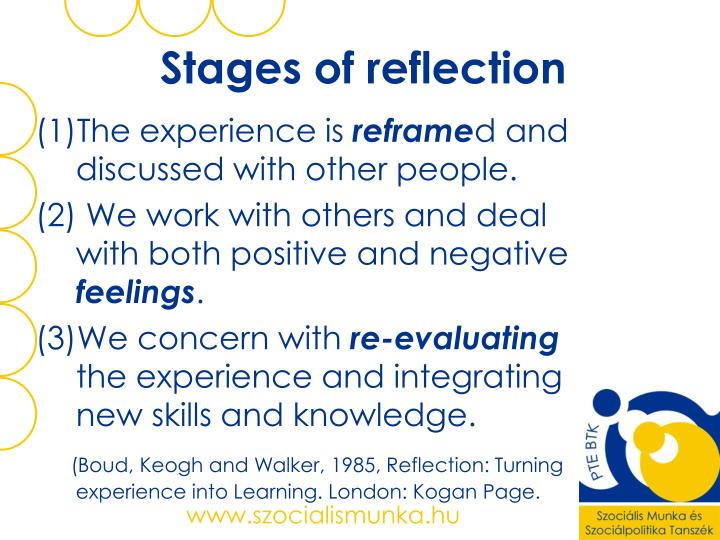 Stages of reflection