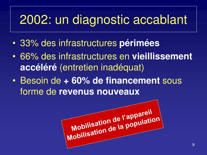 2002: un diagnostic accablant