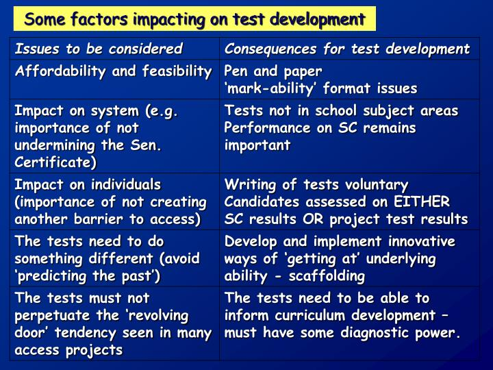 Some factors impacting on test development