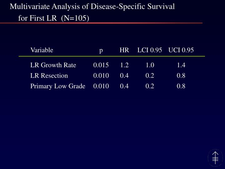Multivariate Analysis of Disease-Specific Survival