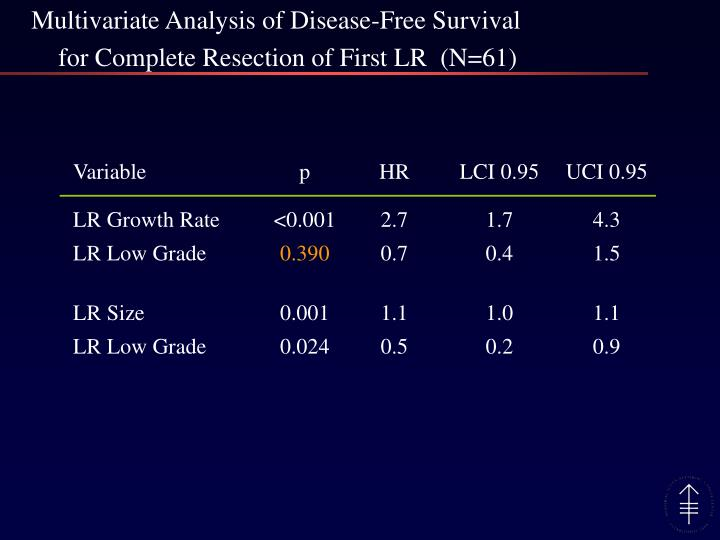 Multivariate Analysis of Disease-Free Survival