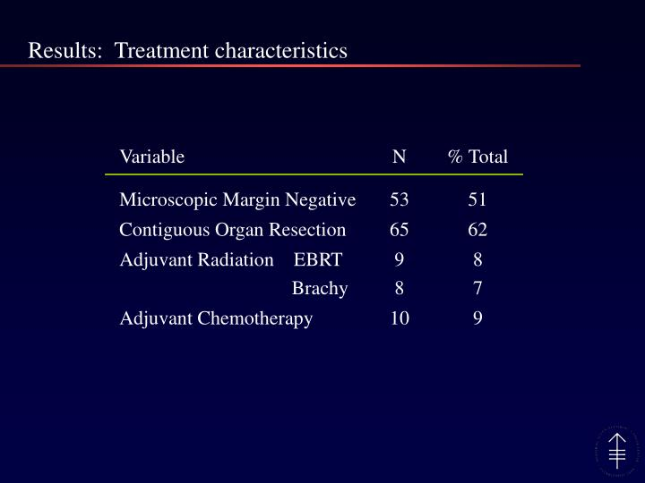 Results:  Treatment characteristics