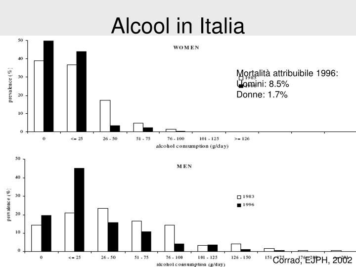 Alcool in Italia