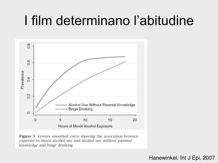 I film determinano l'abitudine