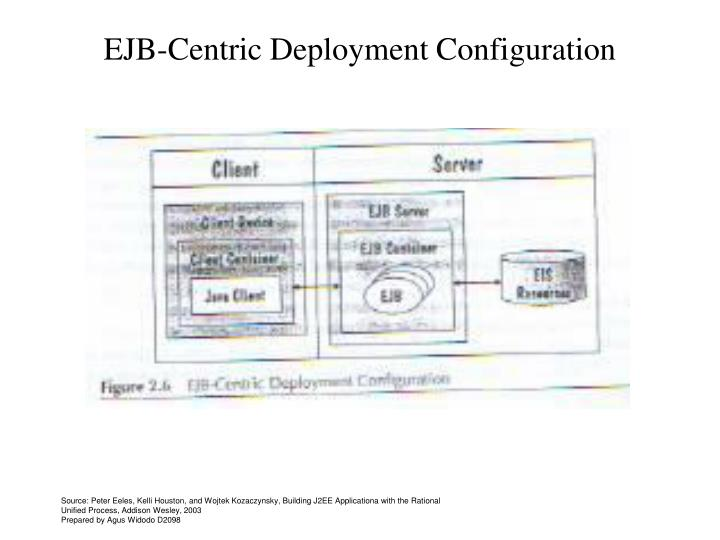 EJB-Centric Deployment Configuration