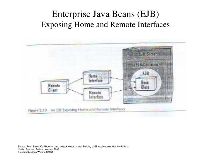 Enterprise Java Beans (EJB)