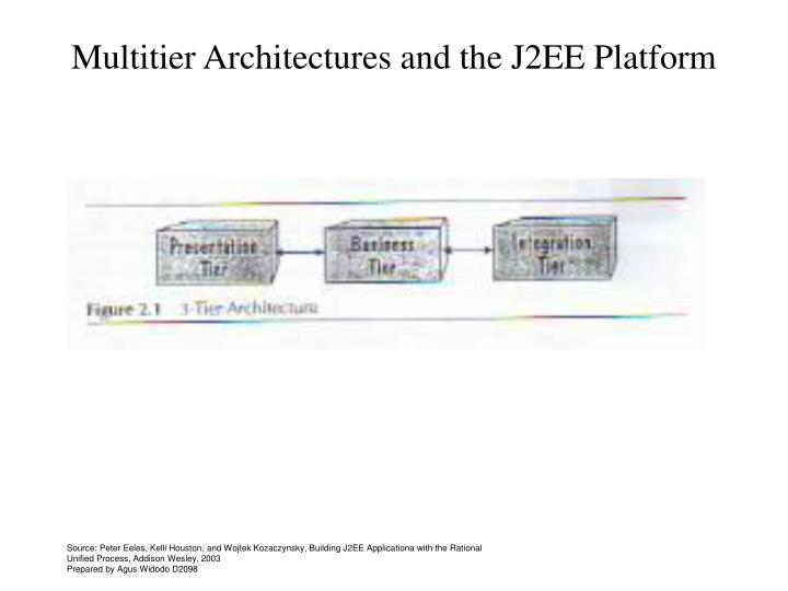 Multitier Architectures and the J2EE Platform