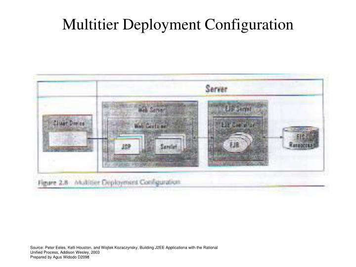 Multitier Deployment Configuration