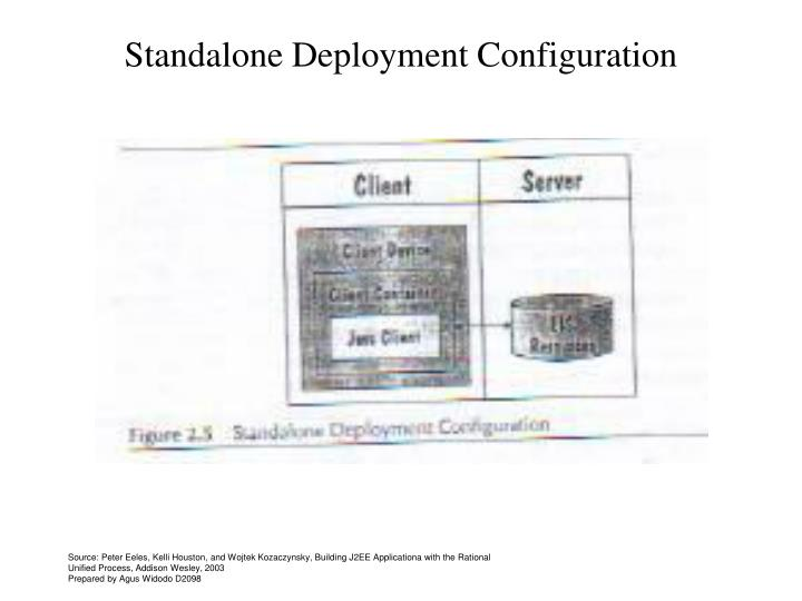 Standalone Deployment Configuration