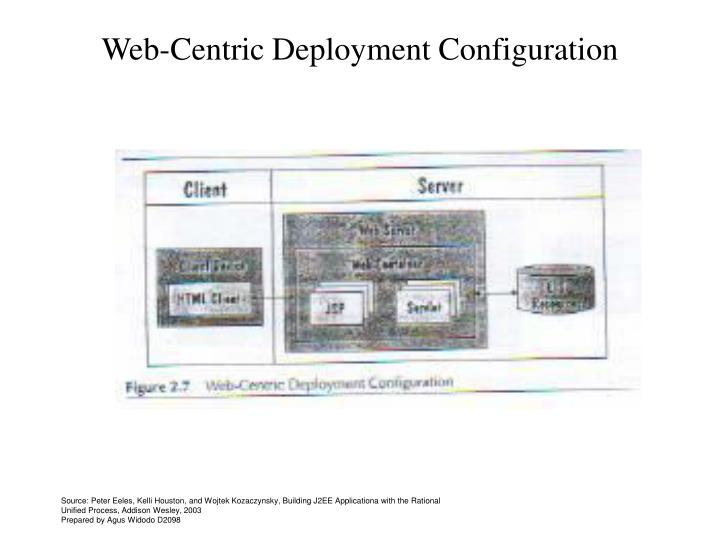 Web-Centric Deployment Configuration