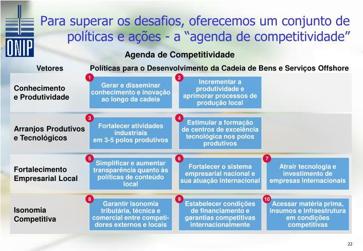 """Para superar os desafios, oferecemos um conjunto de políticas e ações - a """"agenda de competitividade"""""""