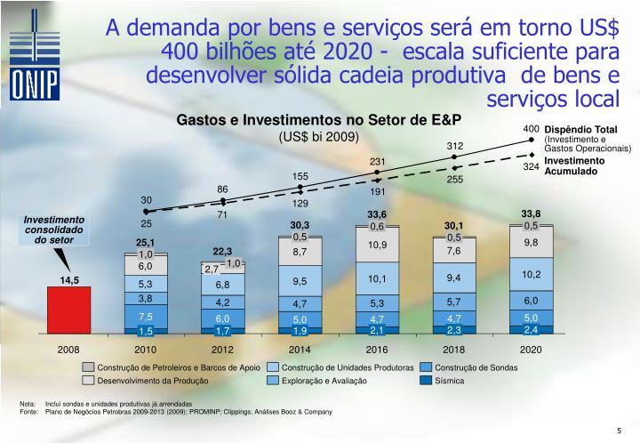 A demanda por bens e serviços será em torno US$ 400 bilhões até 2020 -  escala suficiente para desenvolver sólida cadeia produtiva  de bens e serviços local