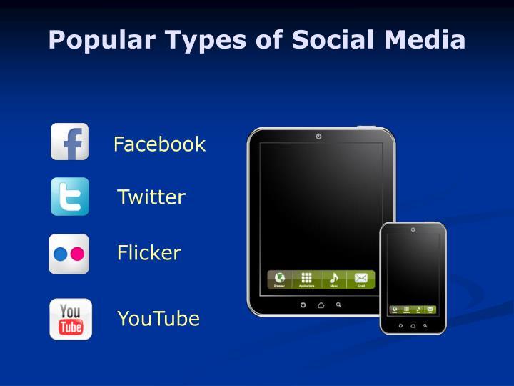 Popular Types of Social Media
