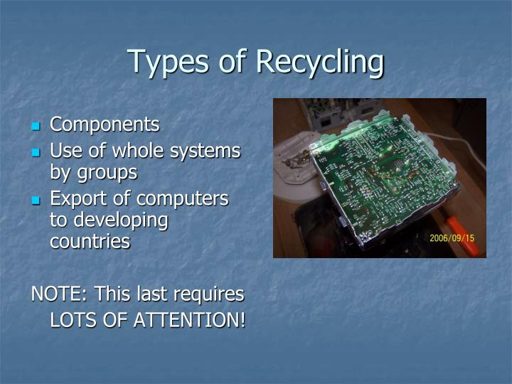 Types of Recycling
