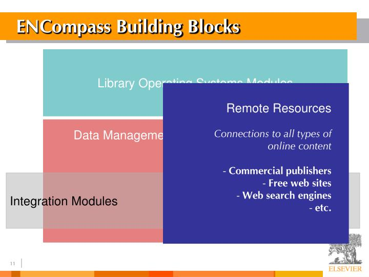 ENCompass Building Blocks