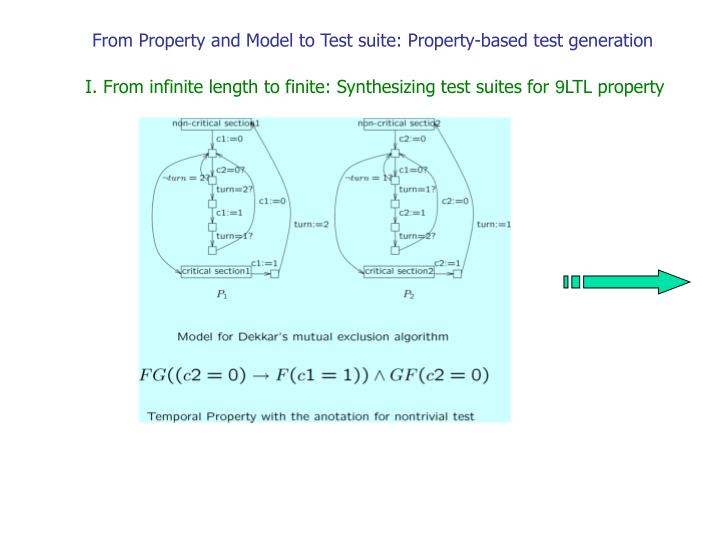 I. From infinite length to finite: Synthesizing test suites for