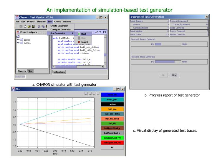 An implementation of simulation-based test generator