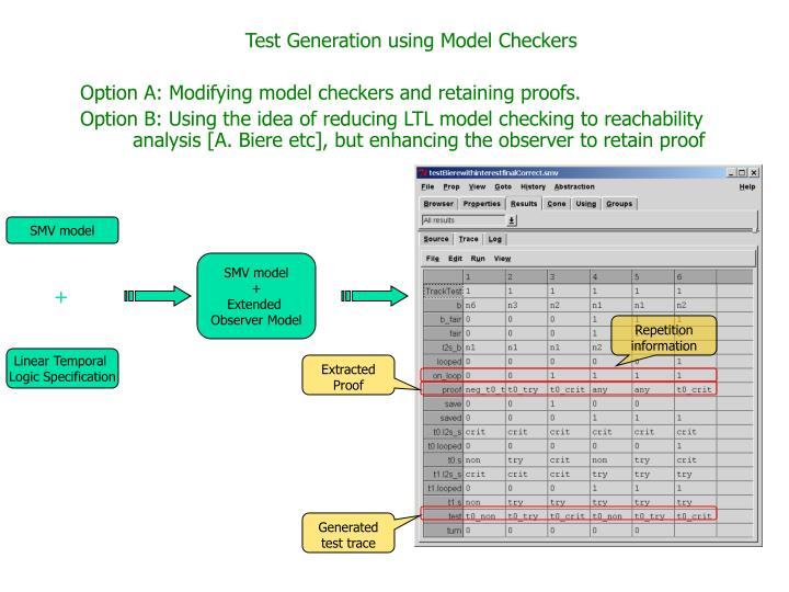 Test Generation using Model Checkers