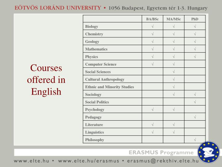 Courses offered in English