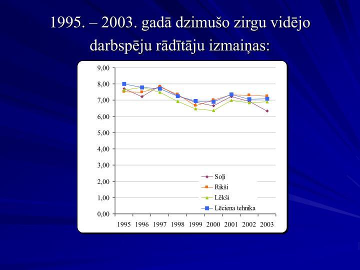 1995. – 2003. gadā dzimušo zirgu vidējo darbspēju rādītāju izmaiņas: