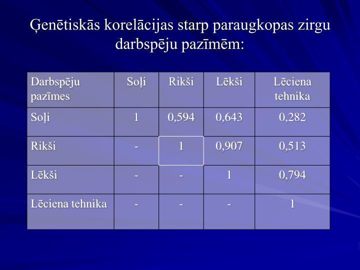 Ģenētiskās korelācijas starp paraugkopas zirgu darbspēju pazīmēm: