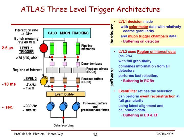 ATLAS Three Level Trigger Architecture