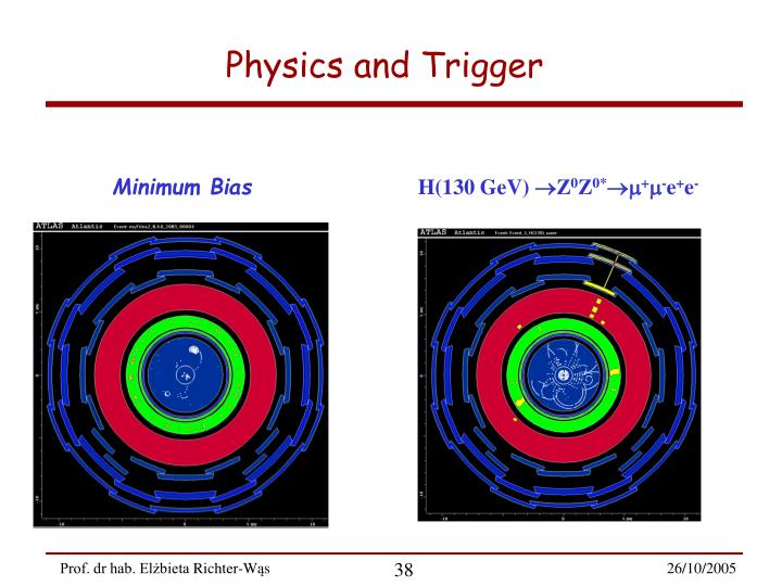 Physics and Trigger