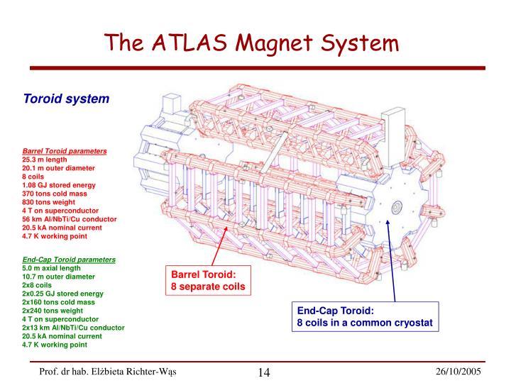 Toroid system