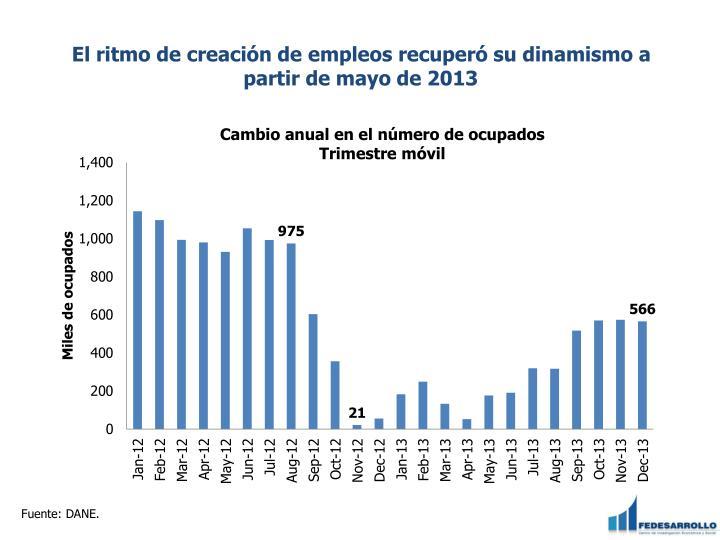 El ritmo de creación de empleos recuperó su dinamismo a partir de mayo de 2013