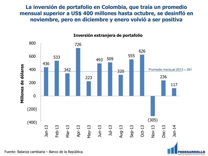 La inversión de portafolio en Colombia, que traía un promedio mensual superior a US$ 400 millones hasta octubre, se desinfló en noviembre, pero en diciembre y enero volvió a ser positiva