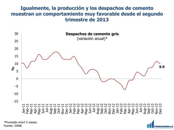 Igualmente, la producción y los despachos de cemento muestran un comportamiento muy favorable desde el segundo trimestre de 2013