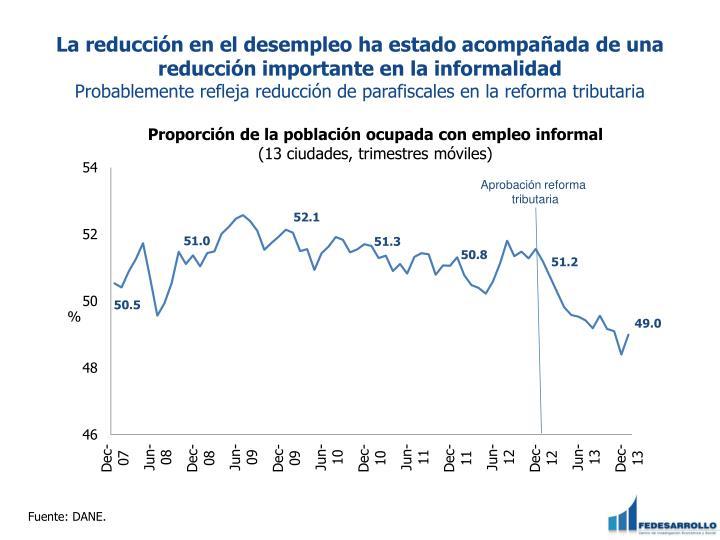 La reducción en el desempleo ha estado acompañada de una reducción importante en la informalidad