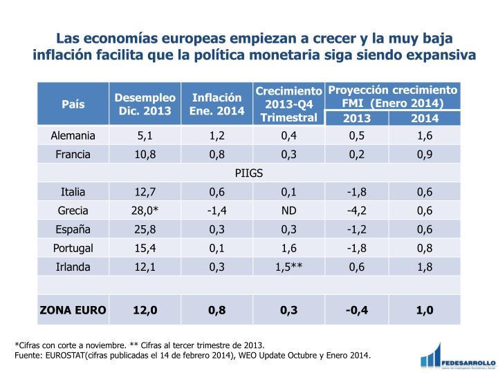 Las economías europeas empiezan a crecer y la