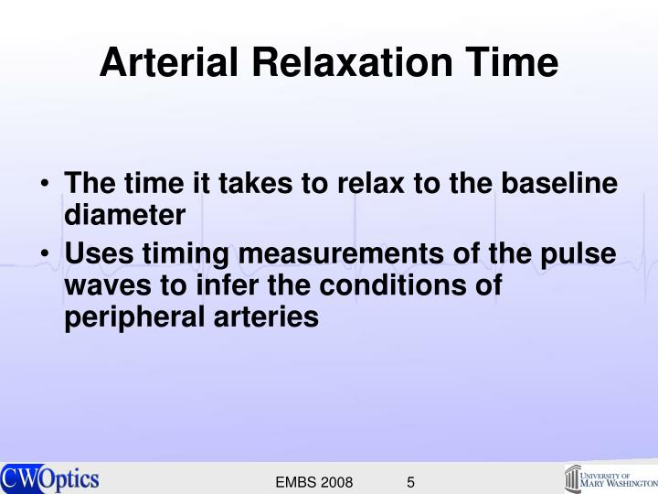 Arterial Relaxation Time